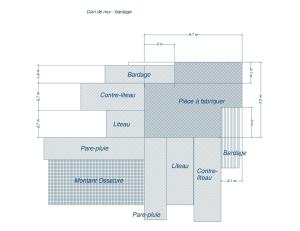 Profil du coin de bardage. Les feuillures n'existent pas forcément, en fonction de la planche de bardage qui recouvre le coin.
