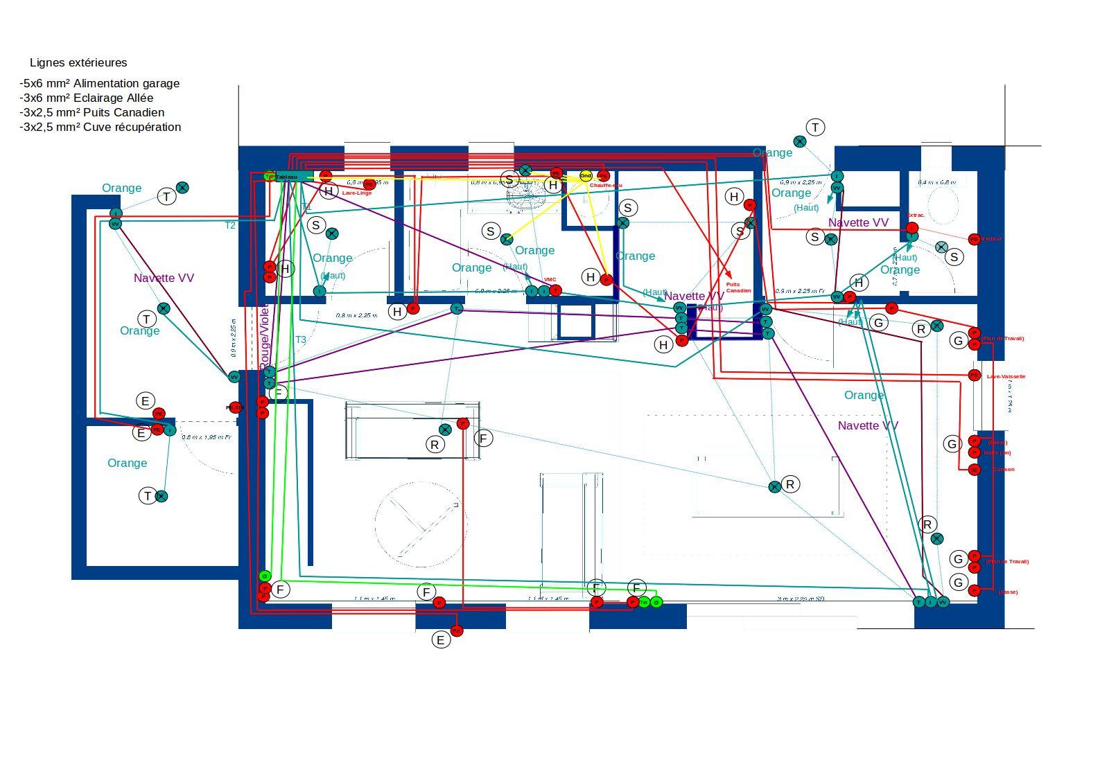 schema cablage et branchement de tableau electrique maison - Schema Tableau Electrique Maison